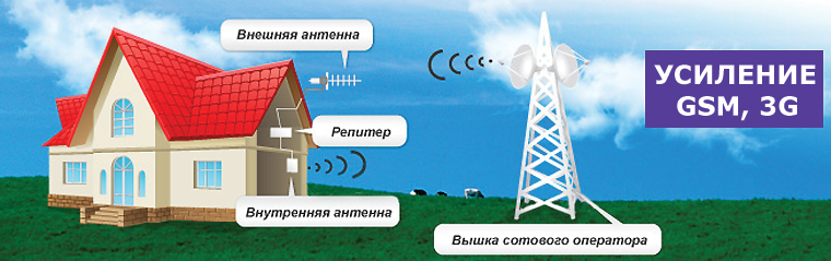Как сделать хороший интернет в деревне